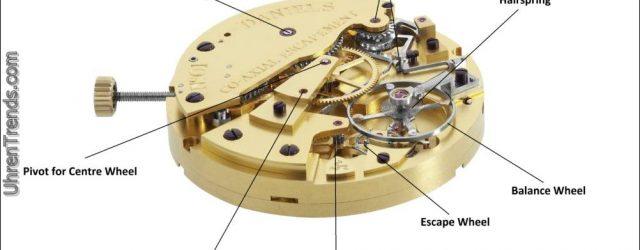 Das Armbanduhr-Handbuch durch Ryan Schmidt